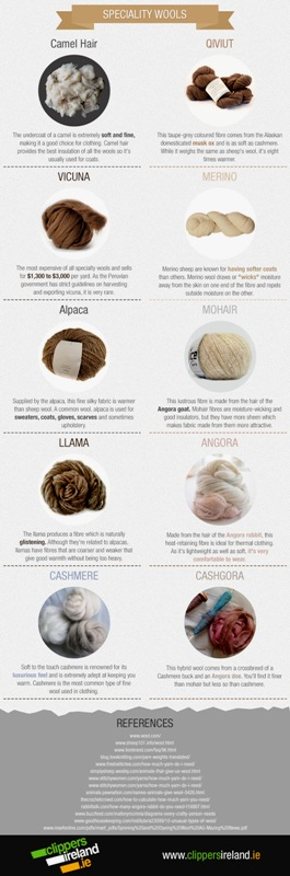 clever-crafters-guide-to-wool_4
